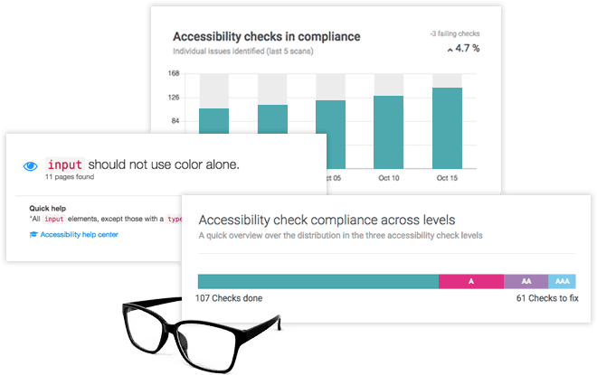 Graphs and tables displaying accessibility results inside the Monsido Platform