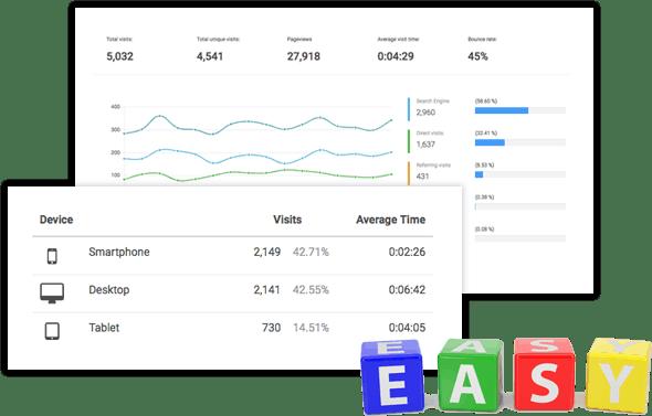 Simplify web analytics