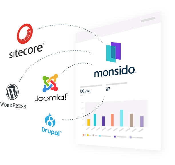 Integrate Monsido with your other software