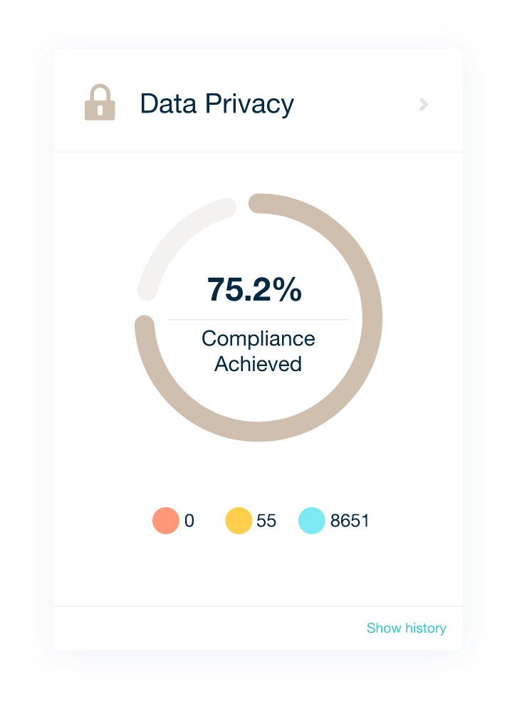 Data Privacy results displayed inside the Monsido platform.