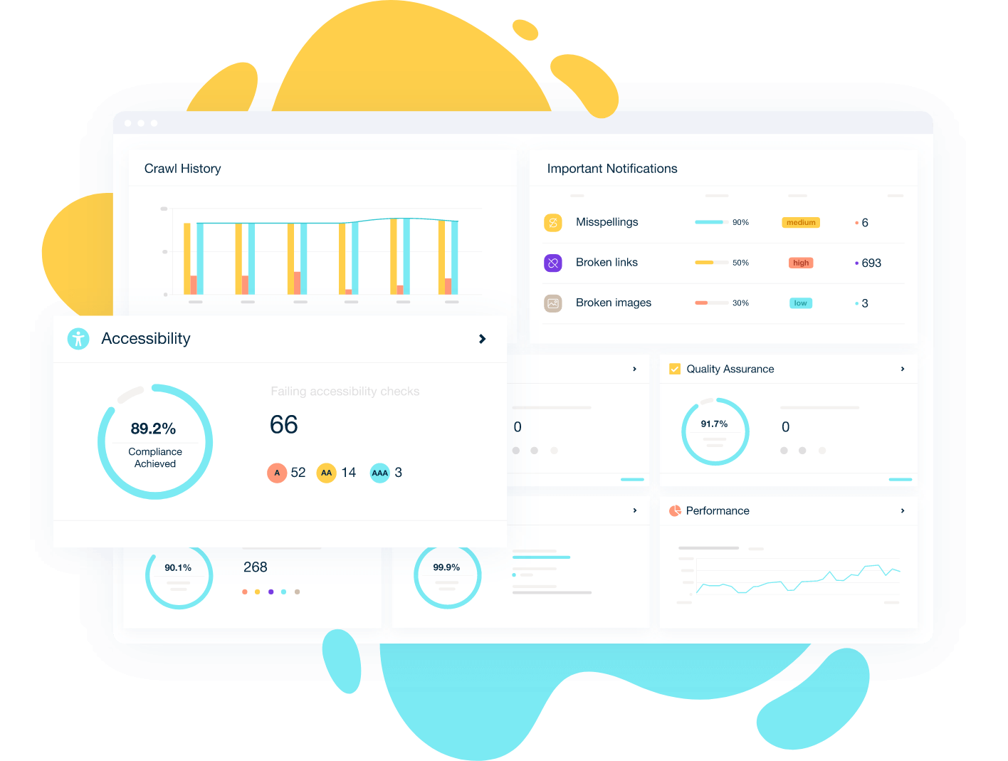 Graphs and tables displaying analytics results inside the Monsido Platform.