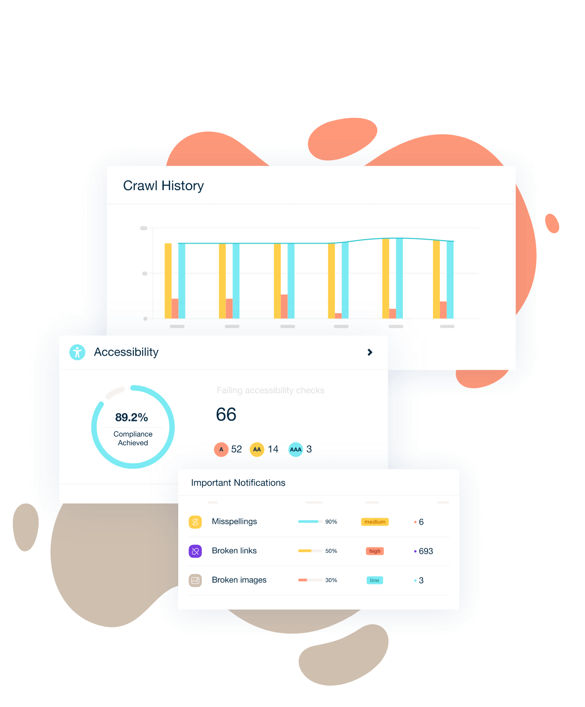 Graphs and tables displaying analytics results inside the Monsido platform