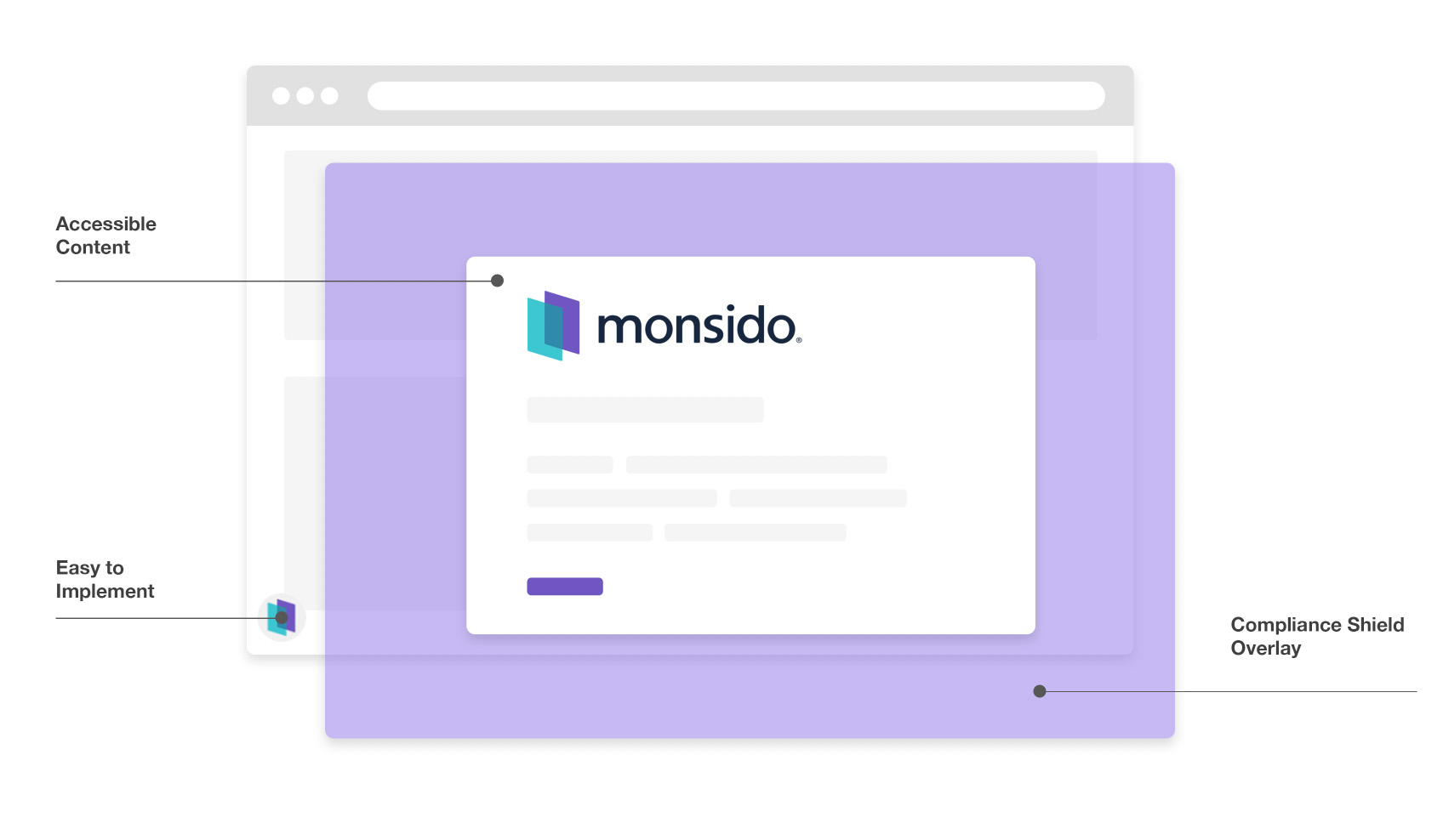An illustration of Monsido's Web Accessibility Tool